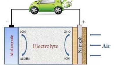 Batterai Udara Elektroda Cair Bisa Dipakai Hingga 7.000 Mil